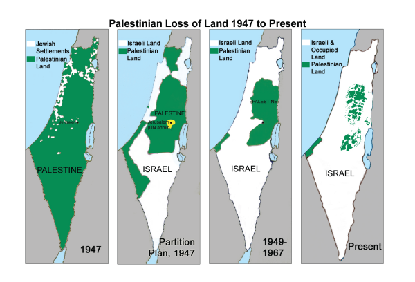 Ethnic cleansing of Palestinian land, comparison between 1948 and 2000