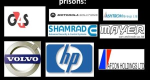 Who Profits report: Corporations profit from Israeli prisons